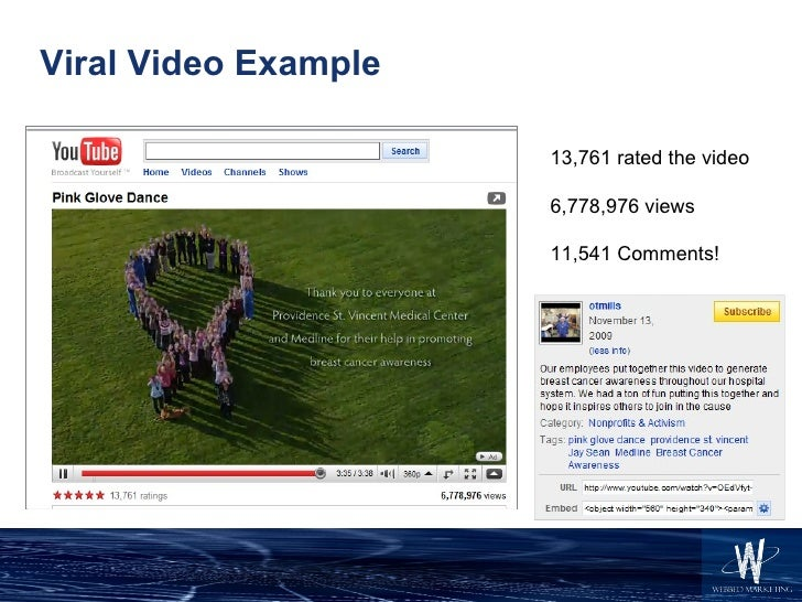 Viral Video Example 13,761 rated the video 6,778,976 views 11,541 Comments!