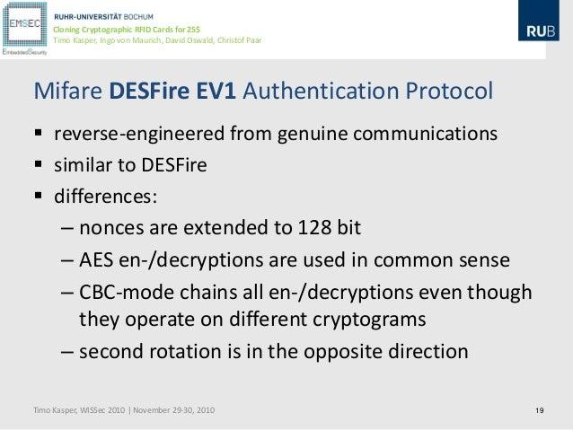 OpenCard hack (projekt chameleon)