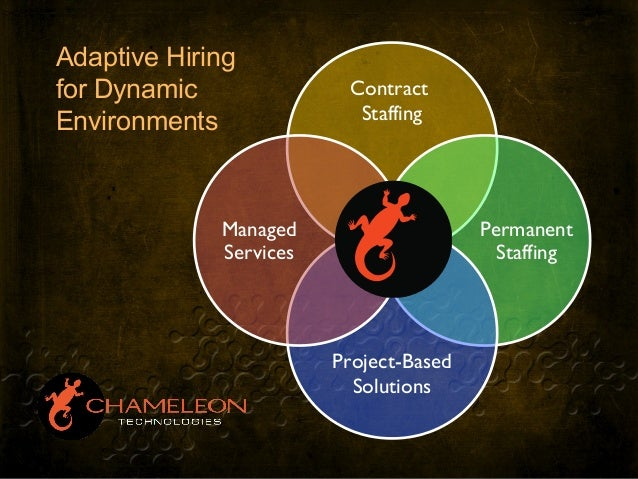 Adaptive Hiring for Dynamic Environments Contract Staffing Permanent Staffing Project-Based Solutions Managed Services