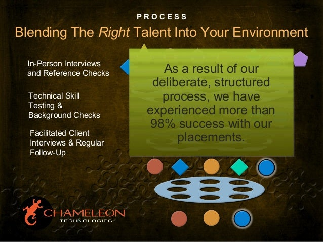 P R O C E S S Blending The Right Talent Into Your Environment In-Person Interviews and Reference Checks Technical Skill Te...