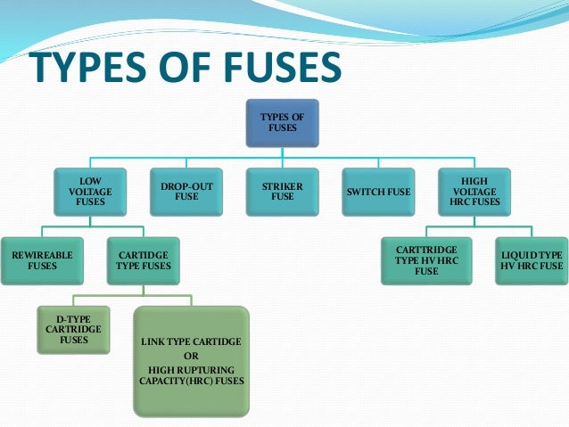fuse types