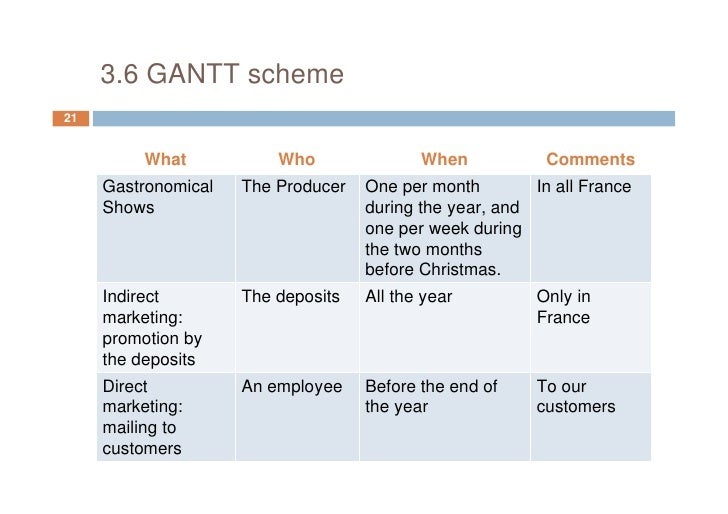 Free Marketing Plan Sample Of A Small Champagne Manufacturer And Expo