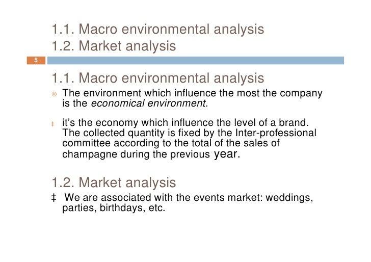 Sample Marketing Analysis  Resume Template Sample