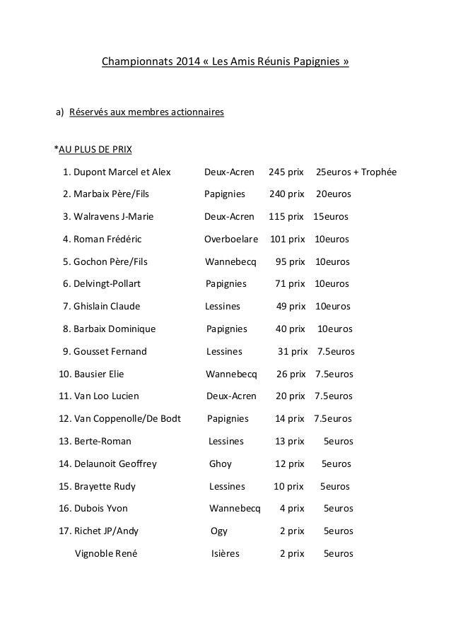 Championnats 2014 « Les Amis Réunis Papignies » a) Réservés aux membres actionnaires *AU PLUS DE PRIX 1. Dupont Marcel et ...