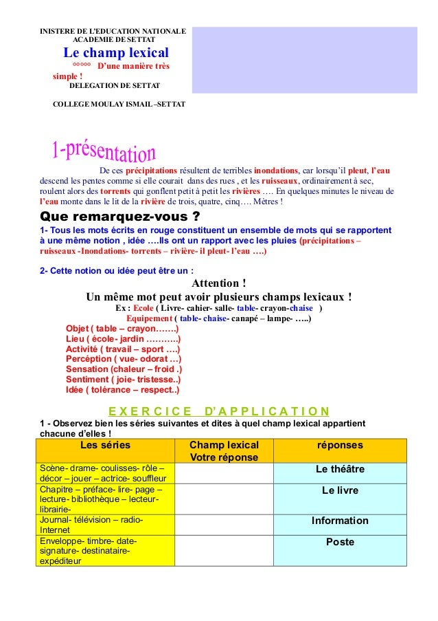 champ lexical theâtre