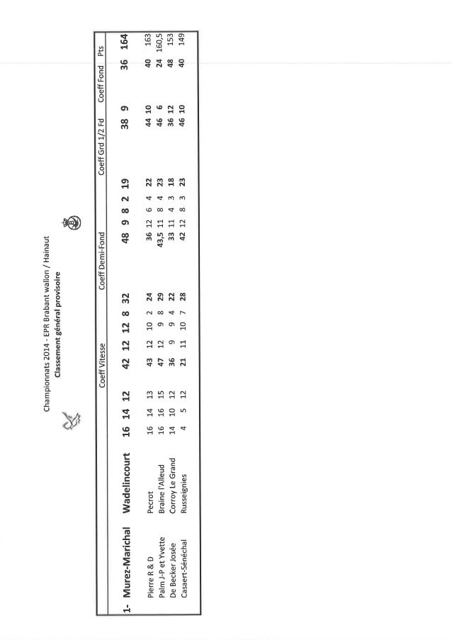 Championnats 2014 epr Hainaut Brabant Wallon provisoires