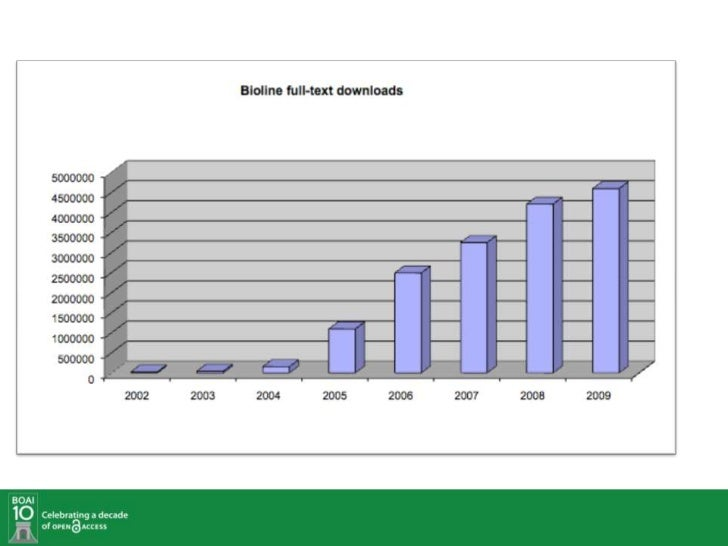 download Seasonal Adjustment Methods and