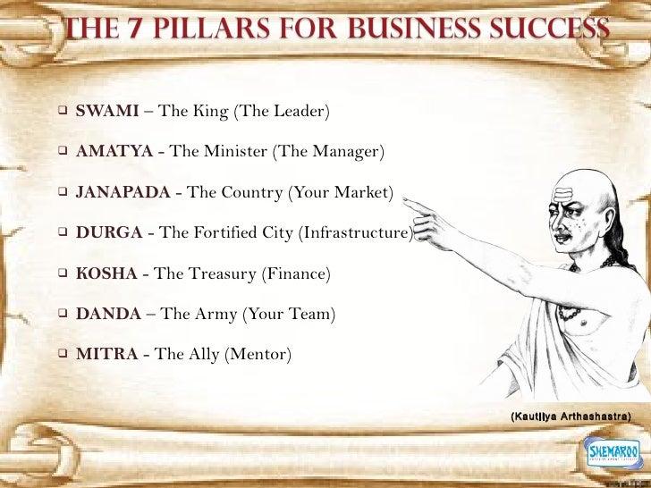 Chanakyas Seven Secrets Of Leadership Pdf