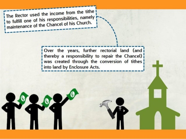 Where Exactly Are We With Chancel Repair Liability? Slide 3