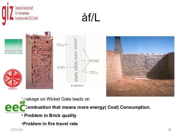 Adaptation Of Energy Efficiency In Nepalese Brick Industry