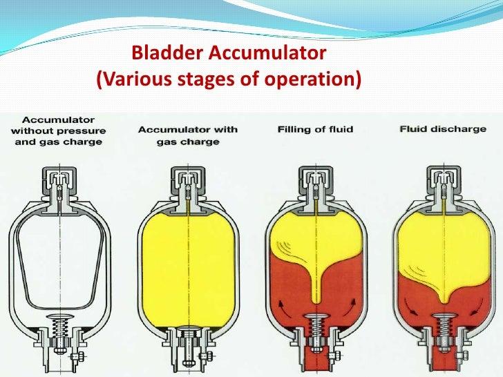 Hydraulic Accumulator Diagram : Powermate wiring diagram home diagrams