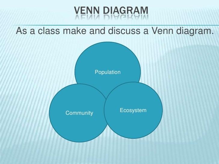 Population community ecosystem venn diagram doritrcatodos population community ecosystem venn diagram ccuart Choice Image