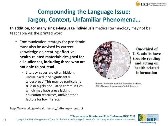 the role of medical jargon Medical terminology for health professions  analyze unfamiliar medical terms using your knowledge of word parts  describe the role of the hypothalamus and .