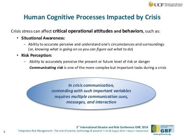 Define Cognitive Thinking