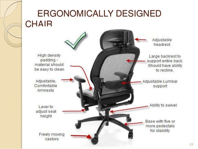 Chair Ergonomics Design Ergonomics