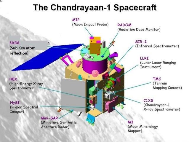 Chandrayaan 4