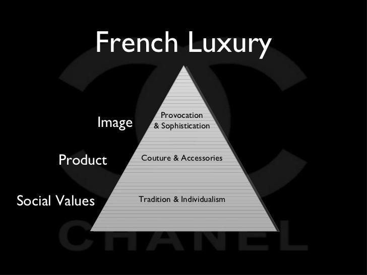 chanel market share