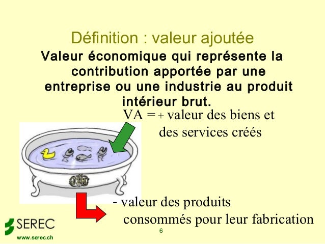 Chaines de creation de valeur et fili res analyse et for Definition du produit interieur brut