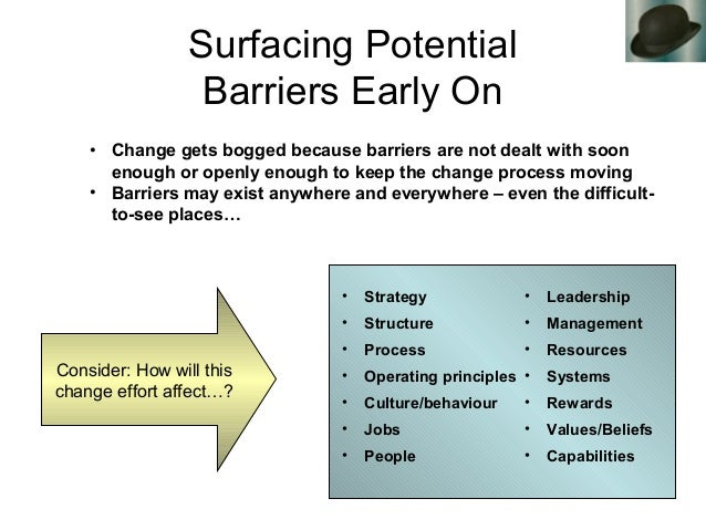 Surfacing Potential Barriers Early On • Strategy • Structure • Process • Operating principles • Culture/behaviour • Jobs •...