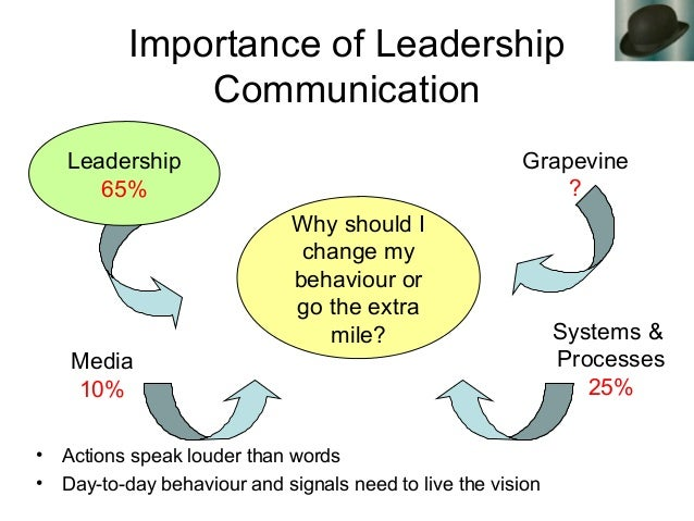Importance of Leadership Communication • Actions speak louder than words • Day-to-day behaviour and signals need to live t...