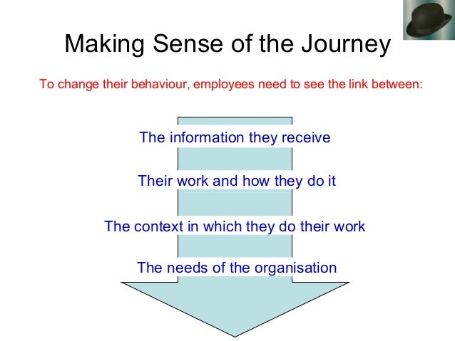 Making Sense of the Journey The information they receive Their work and how they do it The context in which they do their ...