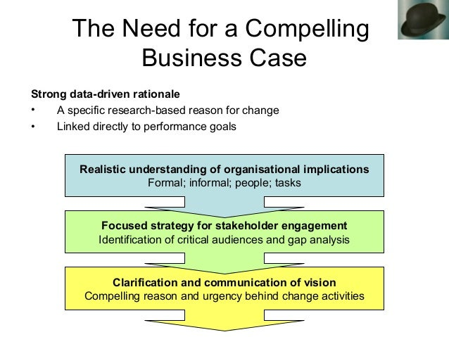 The Need for a Compelling Business Case Strong data-driven rationale • A specific research-based reason for change • Linke...