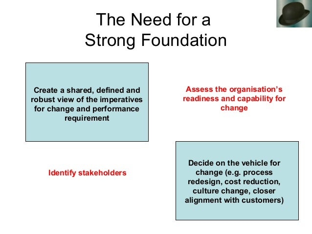 The Need for a Strong Foundation Create a shared, defined and robust view of the imperatives for change and performance re...