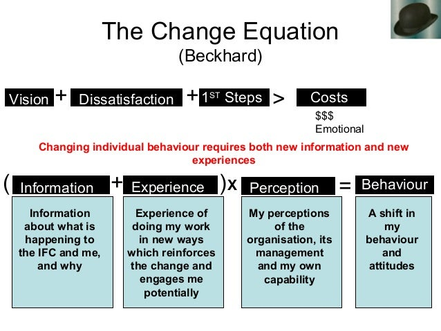 The Change Equation (Beckhard) Information about what is happening to the IFC and me, and why Changing individual behaviou...