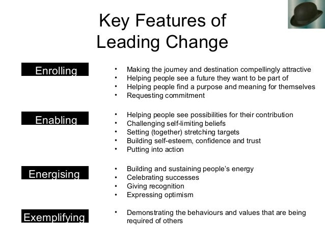 Key Features of Leading Change • Making the journey and destination compellingly attractive • Helping people see a future ...