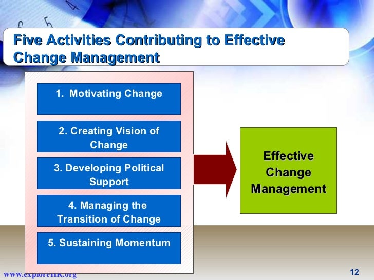 change in management essays Interpret whether or not the organization is ready for change substantiate your conclusion by referencing current change management theories 6 section ii: kotter change plan: utilizing the kotter eight (8) step method of change, create a solid change management plan for the hr initiative you identified as requiring improvement 1.