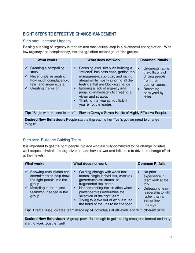 change management leadership guide rh slideshare net Change Leadership Quotes Managing Change in Leadership Role