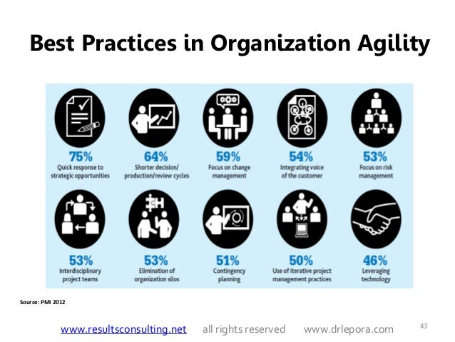 organizational agility In order to achieve organizational agility we need to look at the entire  the  people who perform the work the formal organizational structure.