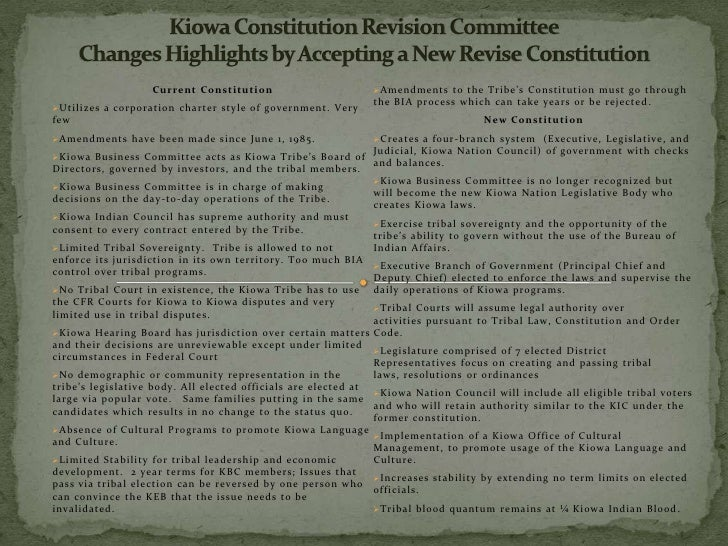 Kiowa Constitution Revision CommitteeChanges Highlights by Accepting a New Revise Constitution<br />Current Constitution<b...