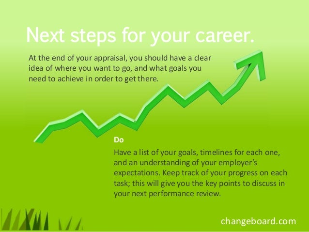 Next steps for your career.At the end of your appraisal, you should have a clearidea of where you want to go, and what goa...