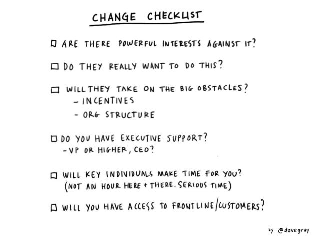 CHANGE CHECKLIST  C) ARE THERE POWERFUL Imetcsrs Aemusr tr?  :1 Do THEY REALLY WANT To Do nus?   {:1 WILLTHEY TAKE on THE ...