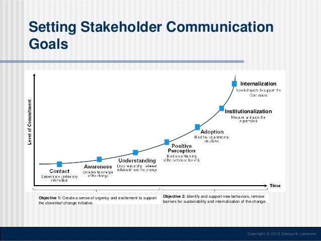 Setting Stakeholder Communication Goals Internalization  Institutionalization  Objective 1: Create a sense of urgency and ...