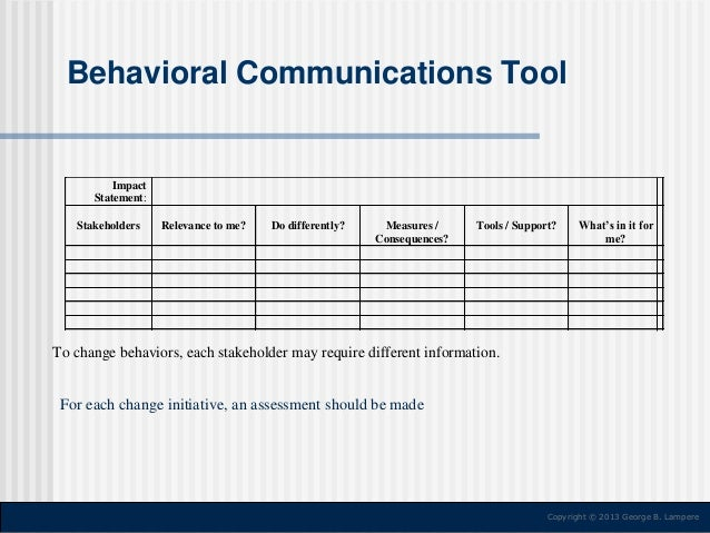 Behavioral Communications Tool  Impact Statement: Stakeholders  Relevance to me?  Do differently?  Measures / Consequences...