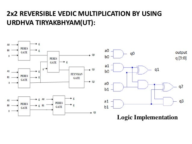 optimized reversible vedic multipliers