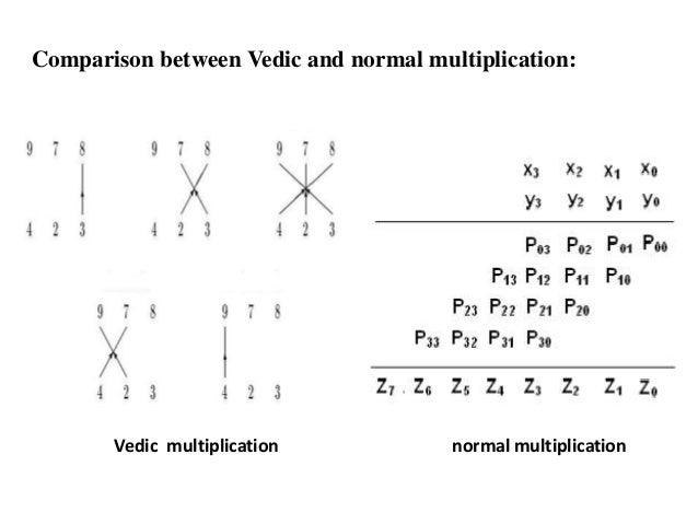 Optimized Reversible Vedic Multipliers