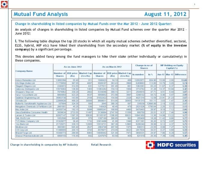 1  Mutual Fund Analysis                                                                       August 11, 2012      Change ...