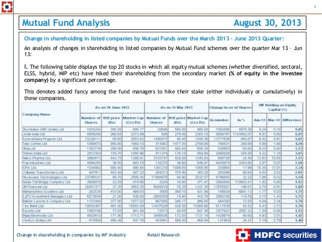 Retail Research 1 Change in shareholding in companies by MF Industry . Mutual Fund Analysis August 30, 2013 Change in shar...