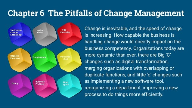 Chapter 7 Change Assessment & Measurement Change is inevitable, and the speed of change is accelerating! For digital organ...