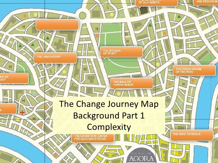 The Change Journey Map<br />Background Part 1<br />Complexity<br />