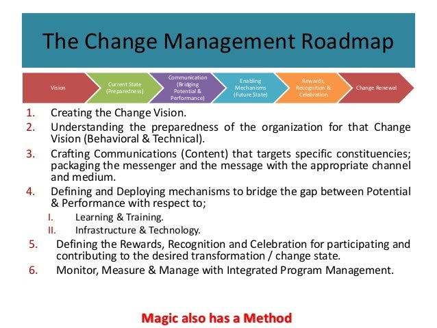 The Change Management Roadmap 1. Creating the Change Vision. 2. Understanding the preparedness of the organization for tha...