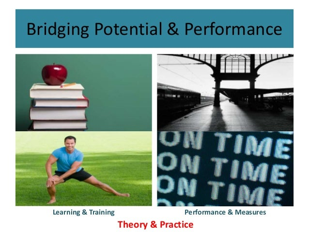 Bridging Potential & Performance Learning & Training Performance & Measures Theory & Practice