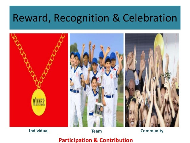 Reward, Recognition & Celebration Individual Team Community Participation & Contribution