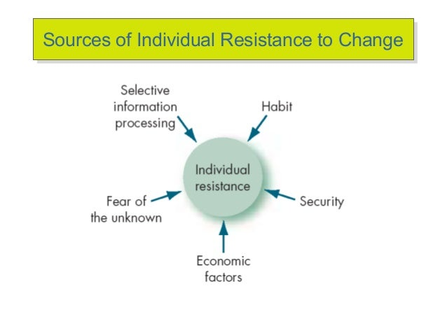 the life cycle of resistance to Academiaedu is a platform for academics to share research papers.