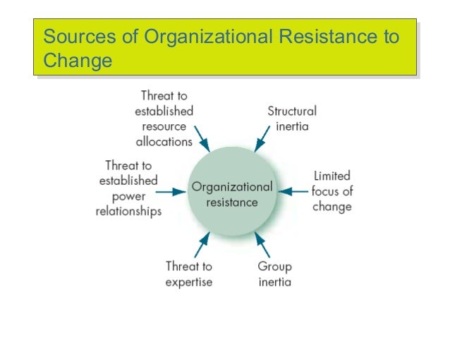factors influencing employees resistance to change Change situation in terms of driving forces or factors acting to change the current condition (forces for change) and resisting forces or factors acting to inhibit change (resistance to change.