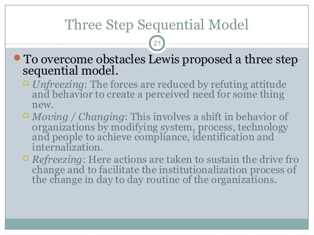 change management by kurt lewis Change management technique: kurt lewin's force field analysis greathouse, j (nd)  kurt lewin's change theory in the field and in the classroom:.