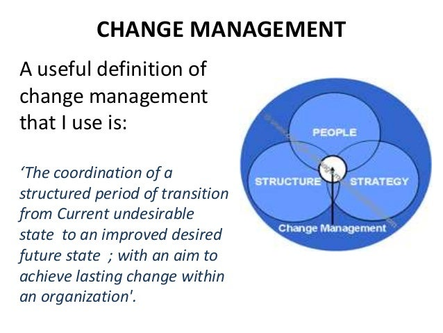 management of change term paper Theories of change management weekly tasks or assignments sample mla term paper (1) sample paper: are americans becoming too dependent on computers.